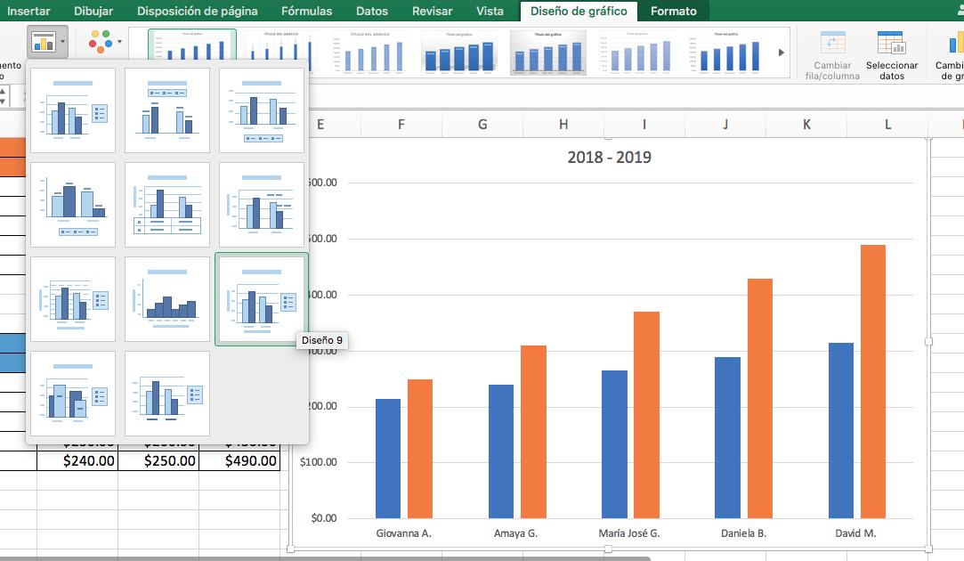 Cómo hacer una gráfica comparativa en Excel: dale formato