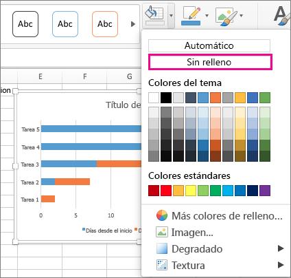 Cómo hacer una gráfica de Gantt en Excel: da formato