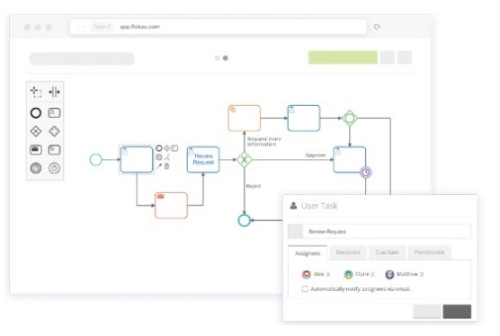 Software de workflow: Flokzu