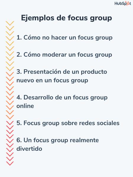 Ejemplos de focus group
