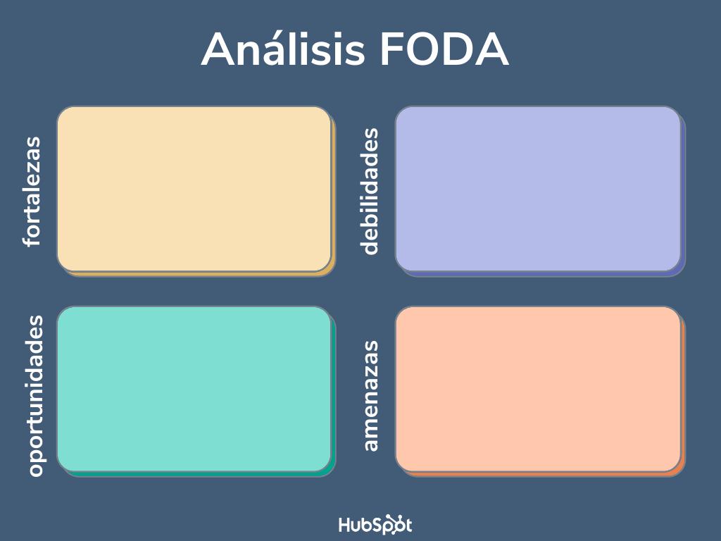 Matriz de FODA para recursos humanos