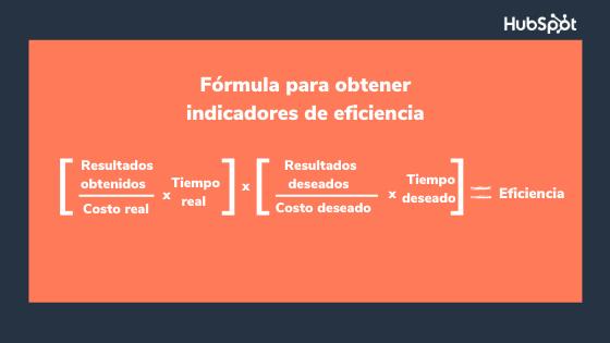Fórmula pra obtener indicadores de eficiencia