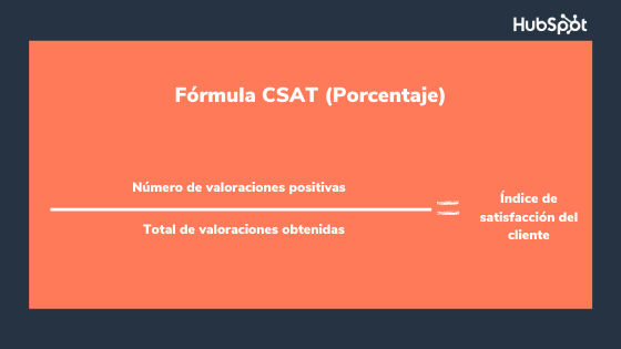 Fórmula para medir la satisfacción del cliente