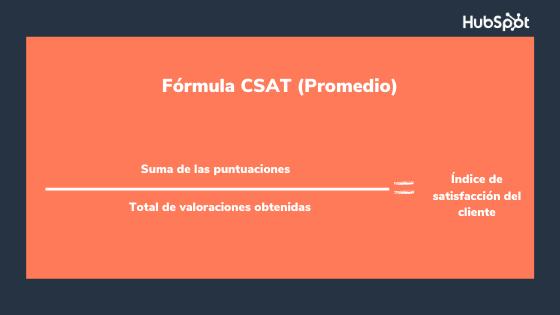Fórmula del CSAT o índice de satisfacción
