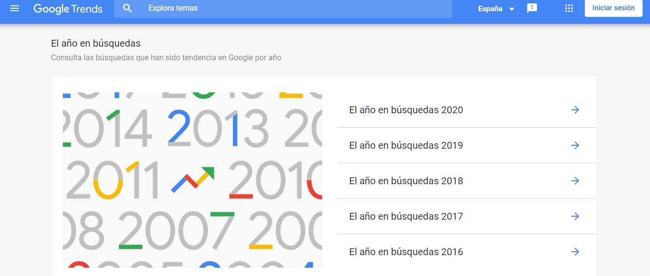 Herramientas para blog: Google Trends