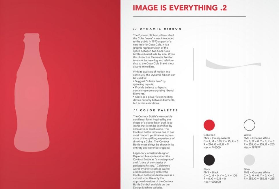 Ejemplo de identidad de marca: Coca-cola