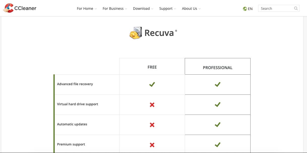 Programas para recuperar archivos: Recuva