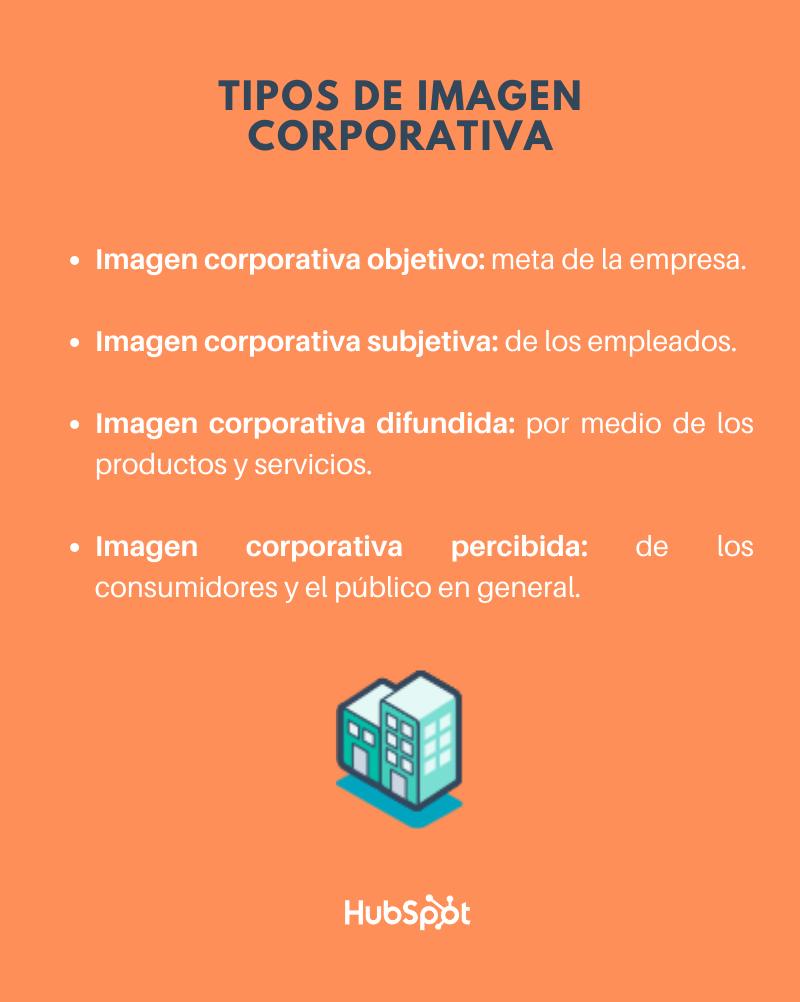 Tipos de imagen corporativa