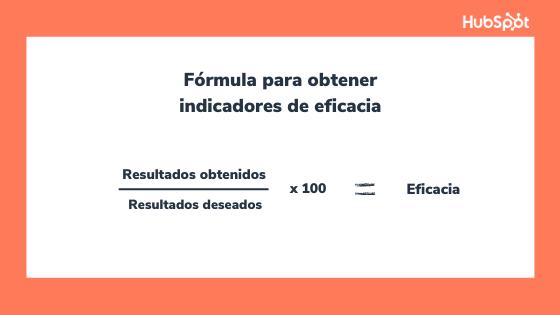 Fórmula para obtener indicadores de eficacia