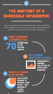 Ejemplo de distribución de contenido: infografía