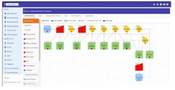 Software de workflow: Integrify