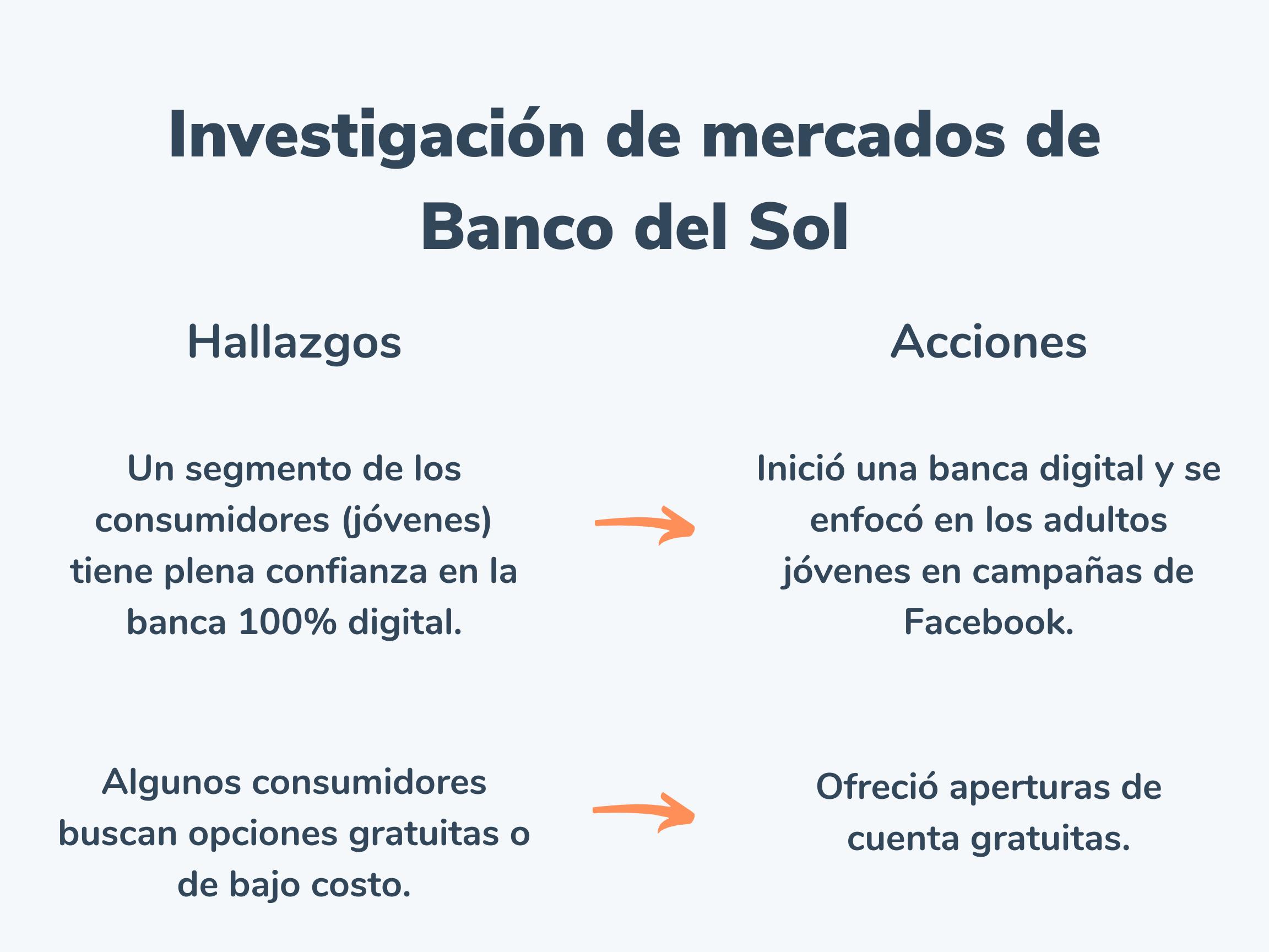 Ejemplo de estudio de mercados de Banco del Sol
