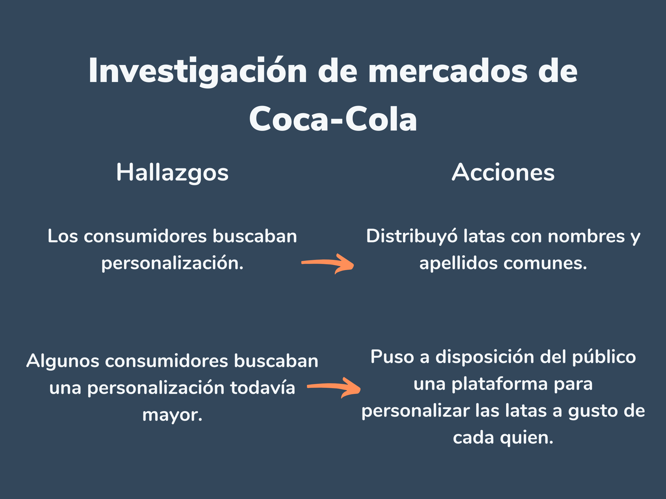 Ejemplo de estudio de mercado de Coca-Cola