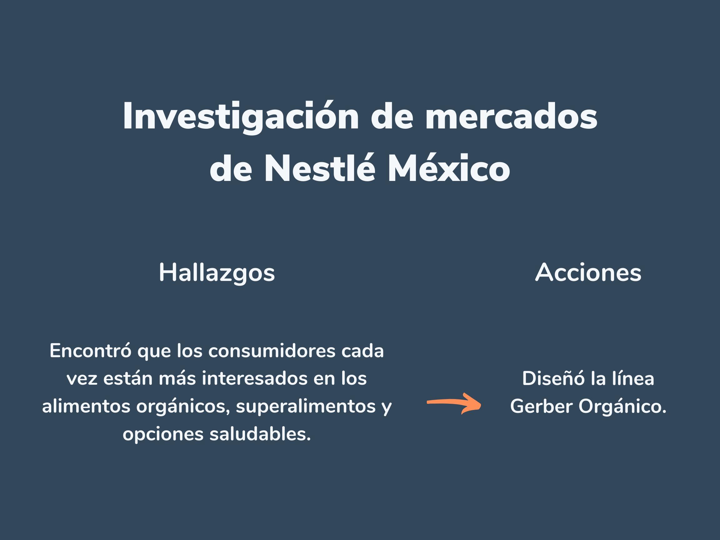 Ejemplo de investigación de mercados de Nestlé México