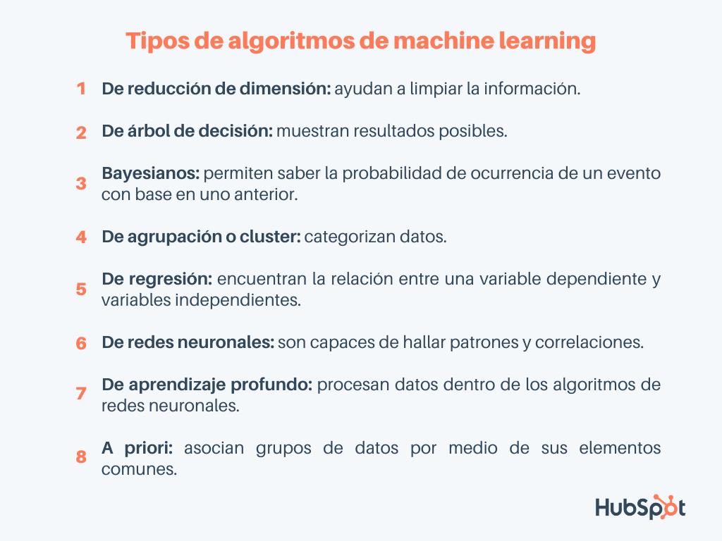 Ejemplos de algoritmos de machine learning