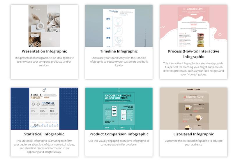 Página para crear infografías: Dot.vu