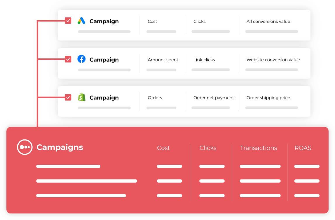 Mejores software de ventas y marketing: Funnel