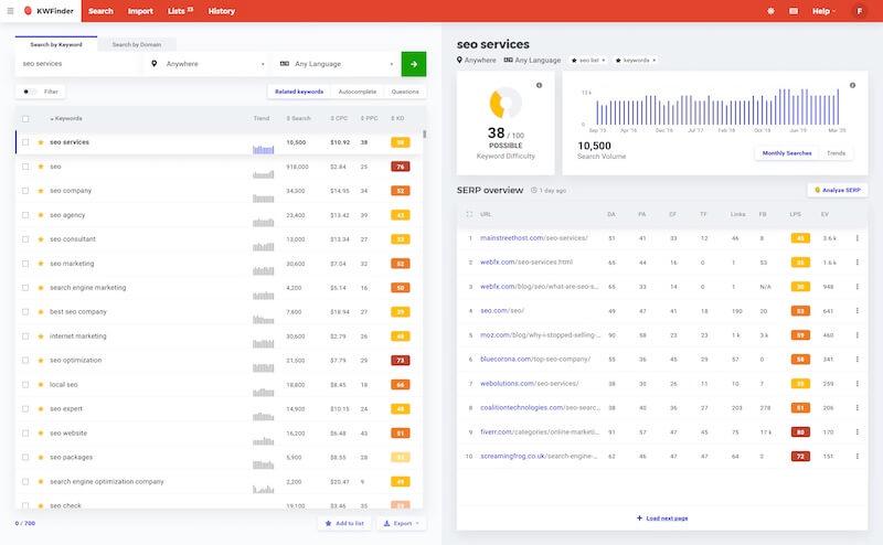 Mejores software de ventas y marketing: Mangools