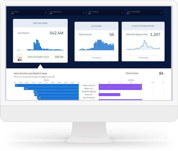 Mejores software de ventas y marketing: Pardot