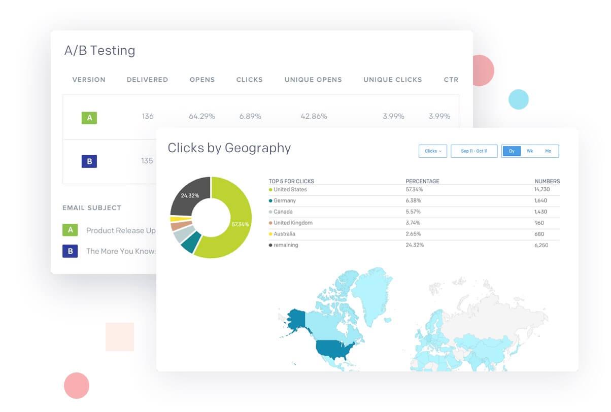 Mejores software de ventas y marketing: Twilio