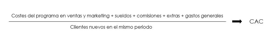 Fórmula del CAC