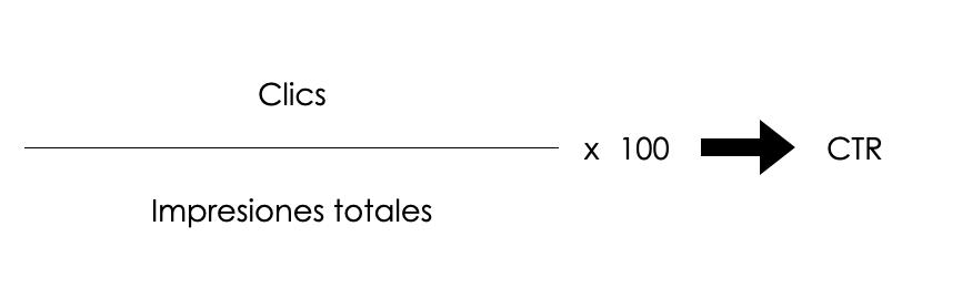 Fórmula para calcular la tasa de clics