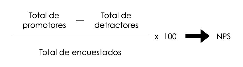 Fórmula para calcular el índice de promotores neto