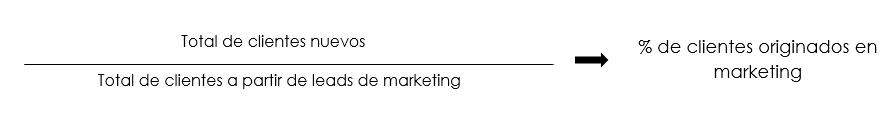 Fórmula para calcular el porcentaje de clientes originados de marketing
