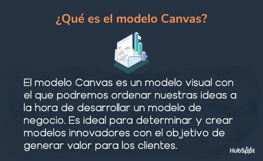 Infografía modelo Canvas