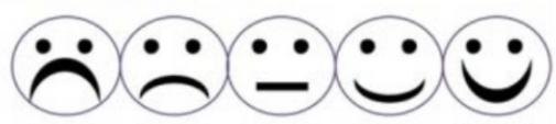 Escala de Likert: representación del grado de satisfacción
