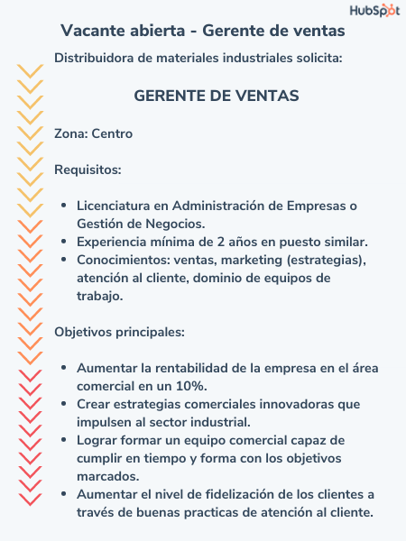 Objetivos de gerente de ventas