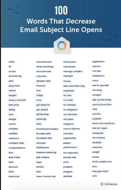 100 palabras que evitar utilizar en las líneas de asunto de un correo electrónico