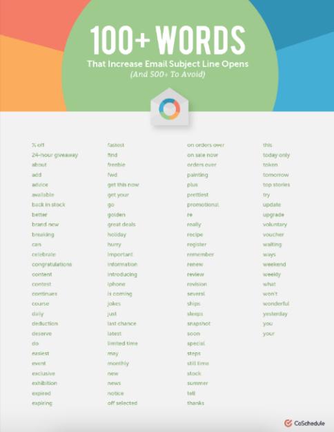 100 palabras para añadir en las líneas de asunto de un correo electrónico