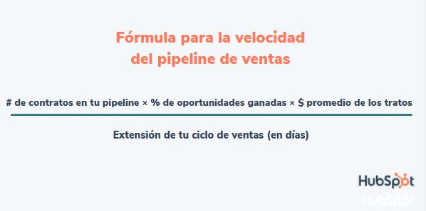 Fórmula de la velocidad de pipeline de ventas