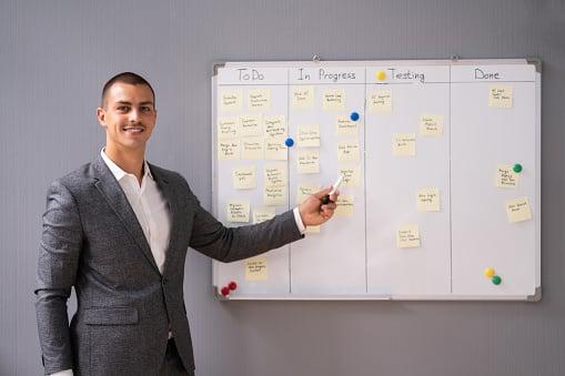 PMBOK: qué es, para qué sirve, fases y herramientas