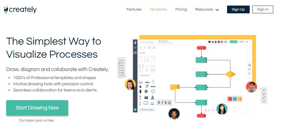 Creately: página para hacer infografías online