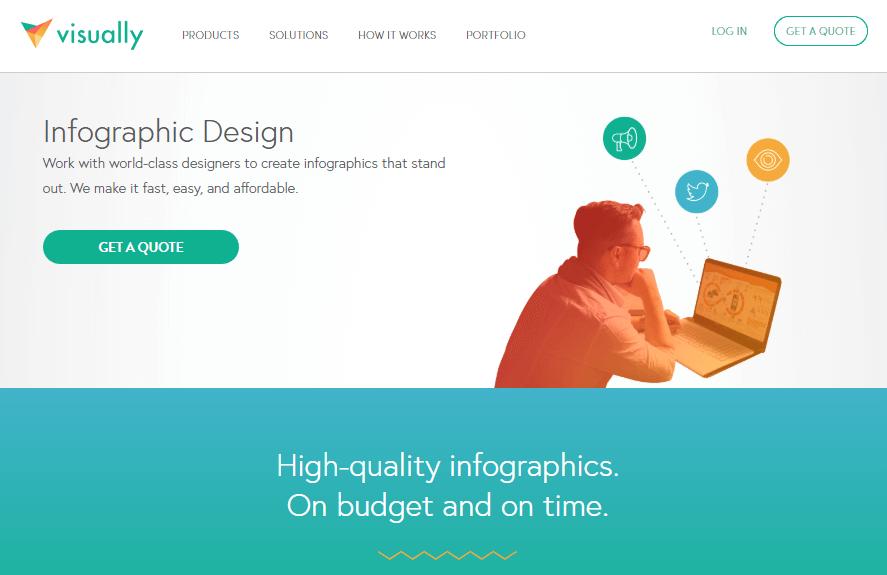 Visually programa para hacer infografías fácilmente
