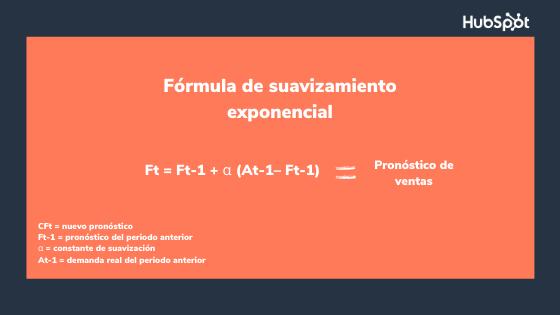 Fórmula de suavización exponencial