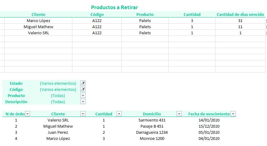 Ejemplo de tabla dinámica de Excel para seguimiento de productos en renta