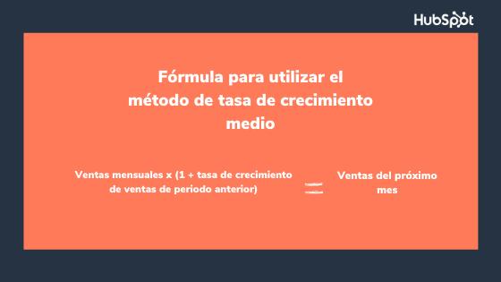 Pronóstico de venta cualitativo: fórmula para utilizar el método de tasa de crecimiento medio