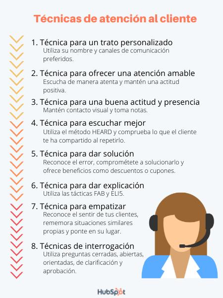 Técnicas de atención al cliente