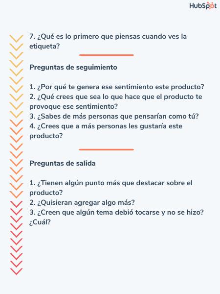 Ejemplo de preguntas para un focus group