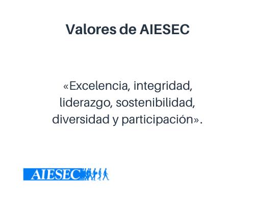 Ejemplos de valores corporativos de AIESEC