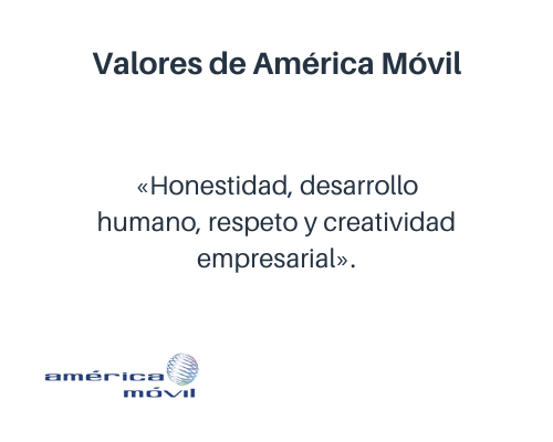 Ejemplos de valores corporativos de América Móvil