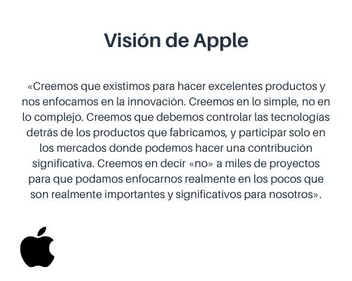 Visión de Apple