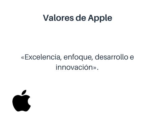 Valores corporativos de Apple