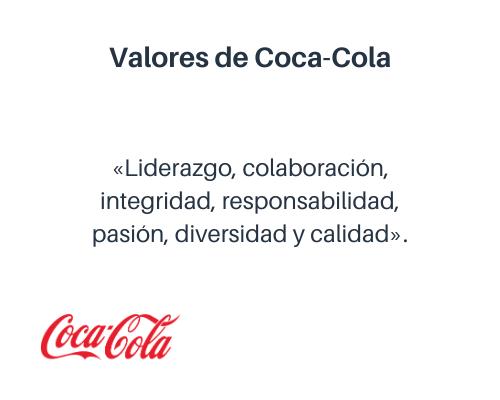 Valores de Coca-Cola