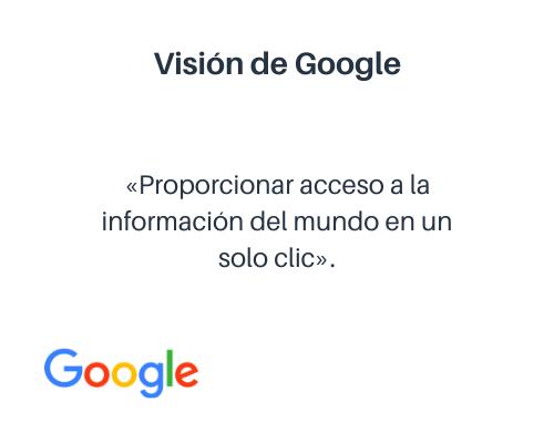 Visión de Google