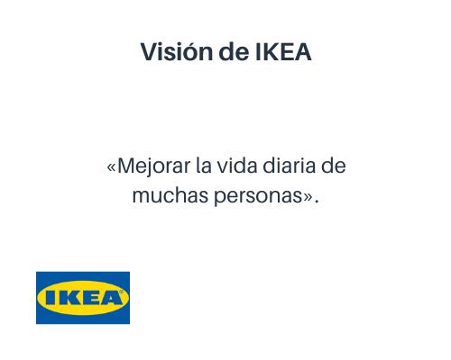 Ejemplo de visión corporativa: IKEA