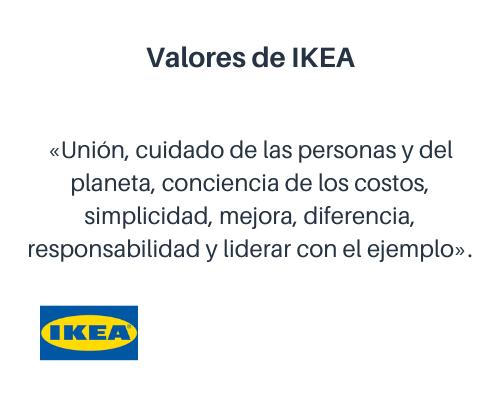 Ejemplos de valores empresariales: IKEA